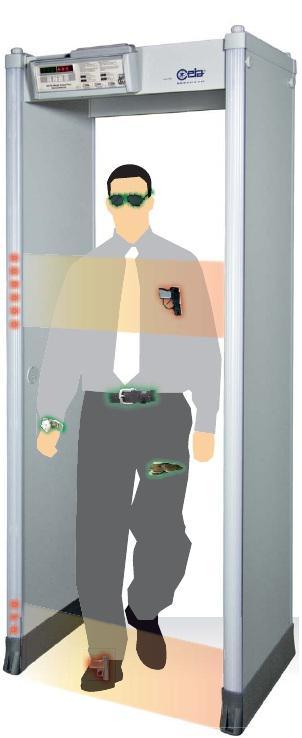 HI-PE Multi-Zone启亚进口金属探测门
